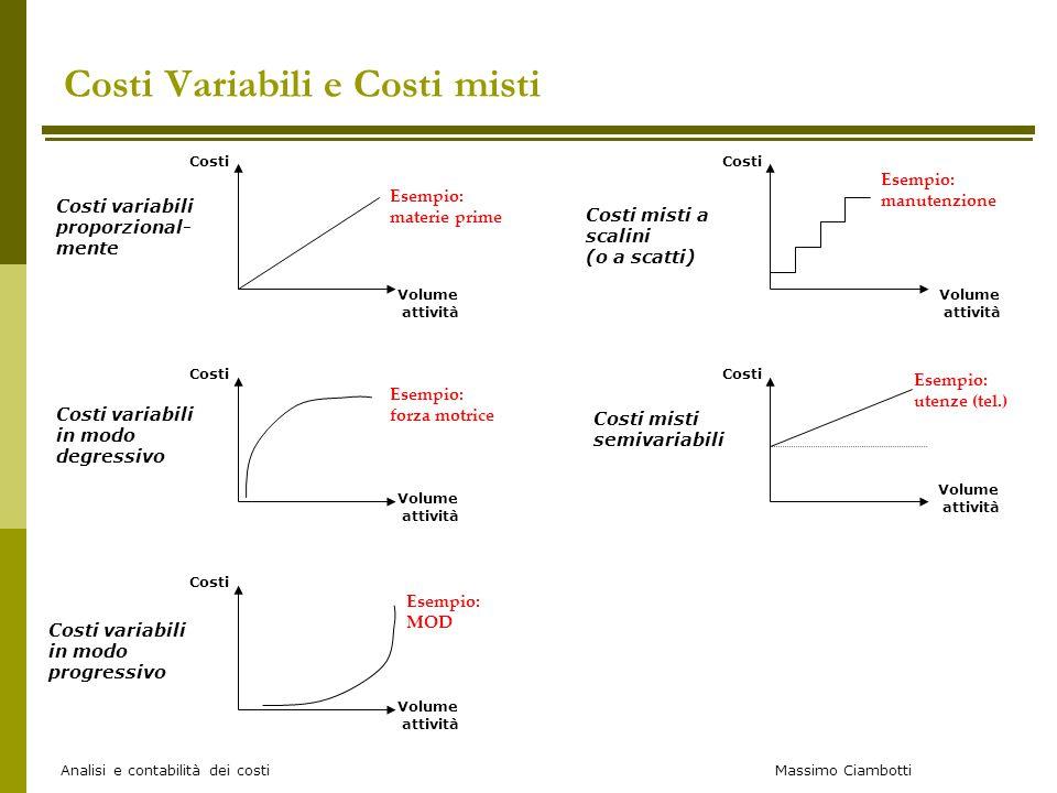 Costi Variabili e Costi misti