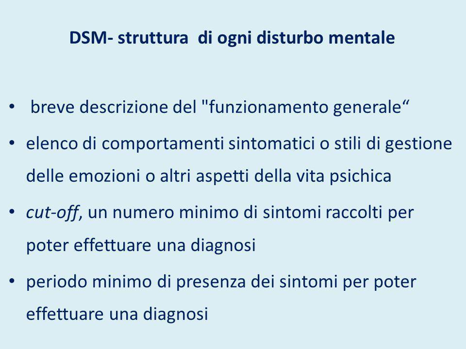 DSM- struttura di ogni disturbo mentale