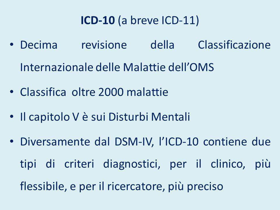 ICD-10 (a breve ICD-11) Decima revisione della Classificazione Internazionale delle Malattie dell'OMS.