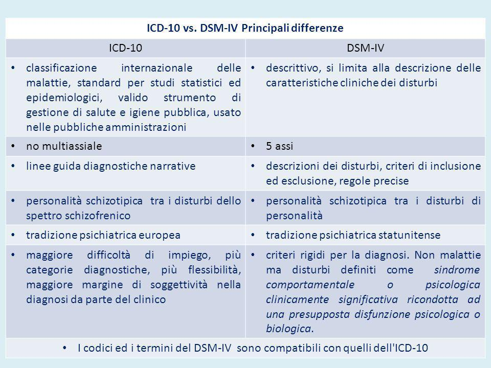 ICD-10 vs. DSM-IV Principali differenze