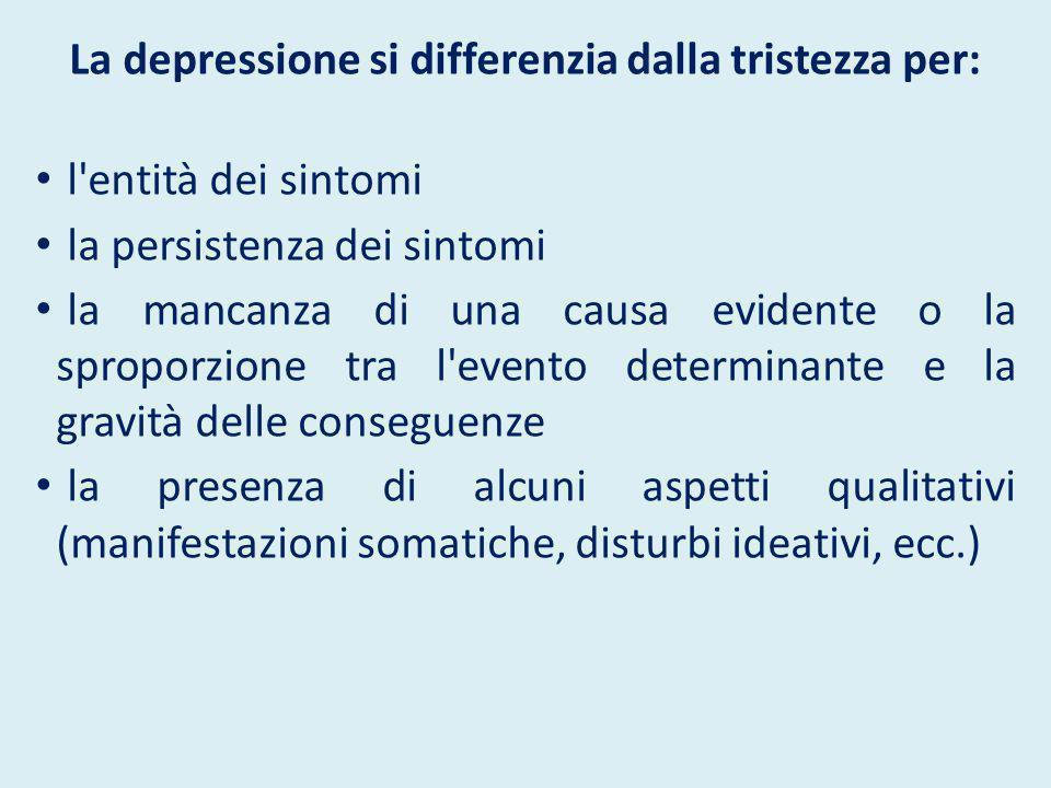 La depressione si differenzia dalla tristezza per: