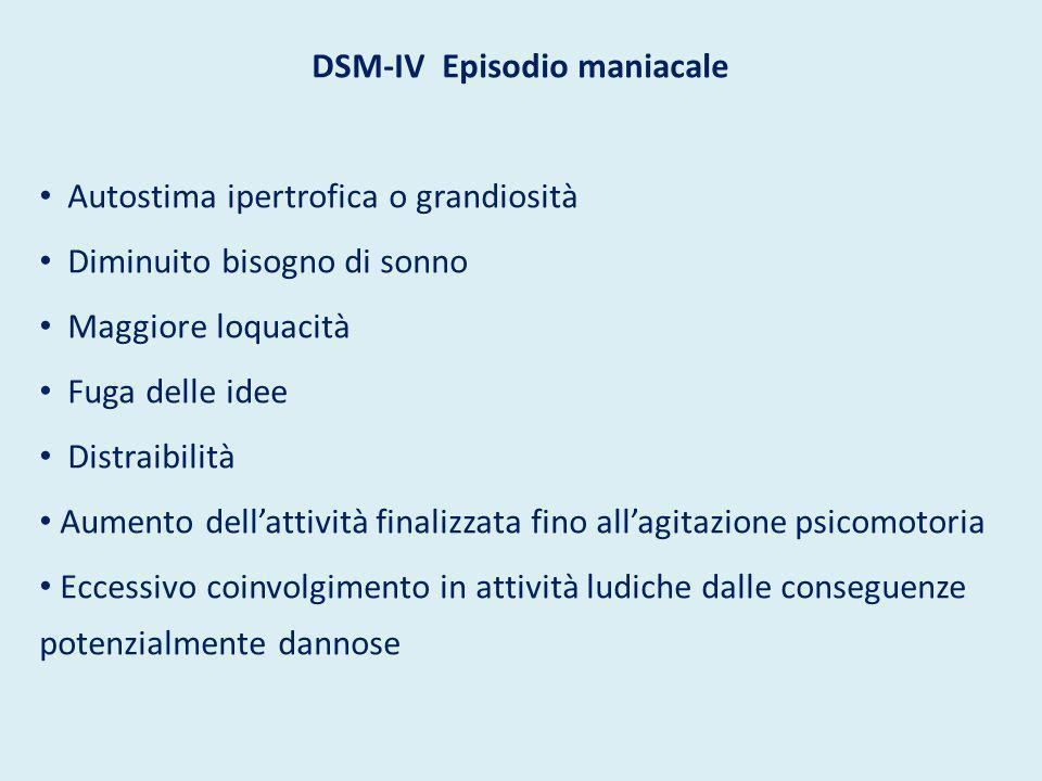 DSM-IV Episodio maniacale
