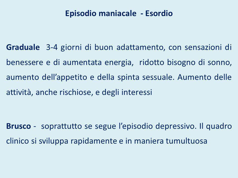 Episodio maniacale - Esordio