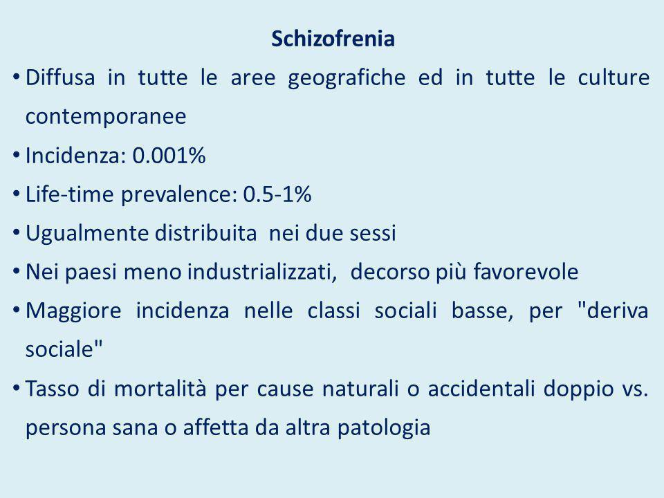 Schizofrenia Diffusa in tutte le aree geografiche ed in tutte le culture contemporanee. Incidenza: 0.001%