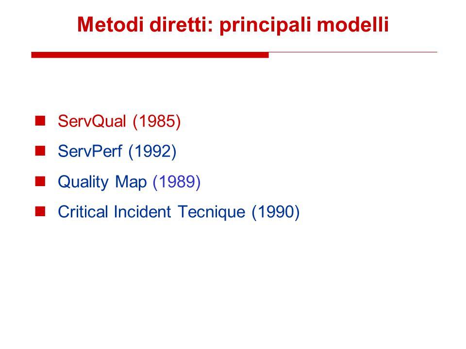 Metodi diretti: principali modelli