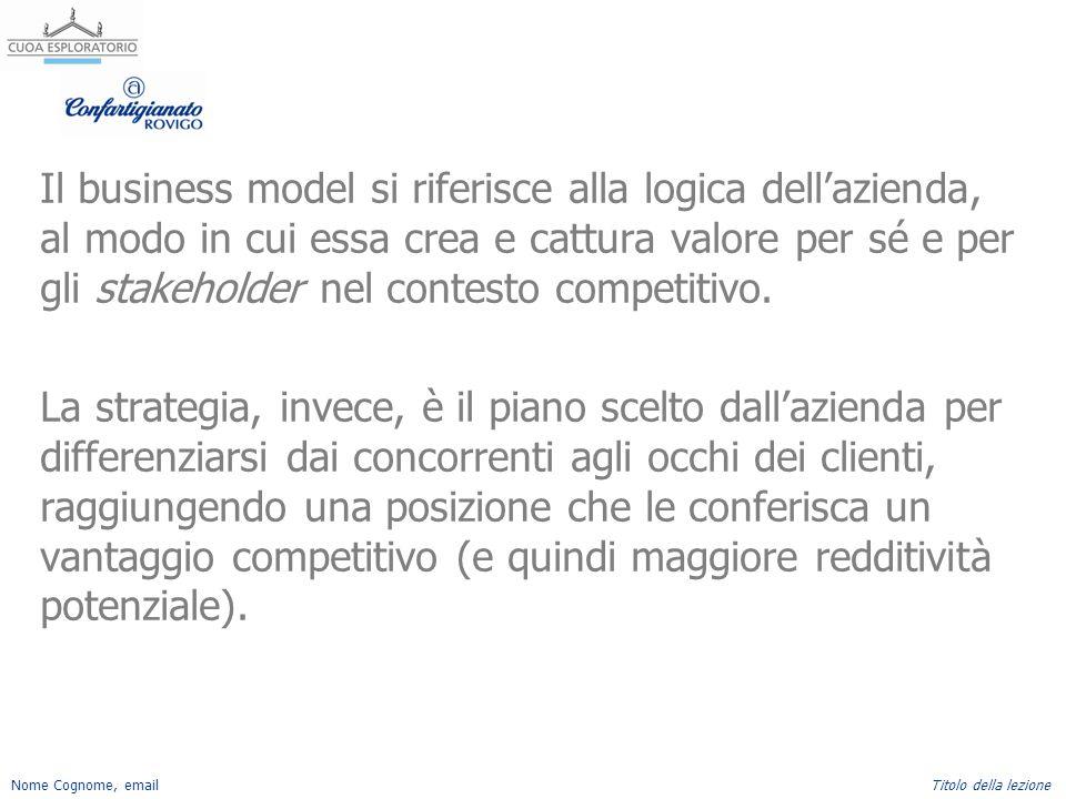 Il business model si riferisce alla logica dell'azienda, al modo in cui essa crea e cattura valore per sé e per gli stakeholder nel contesto competitivo.