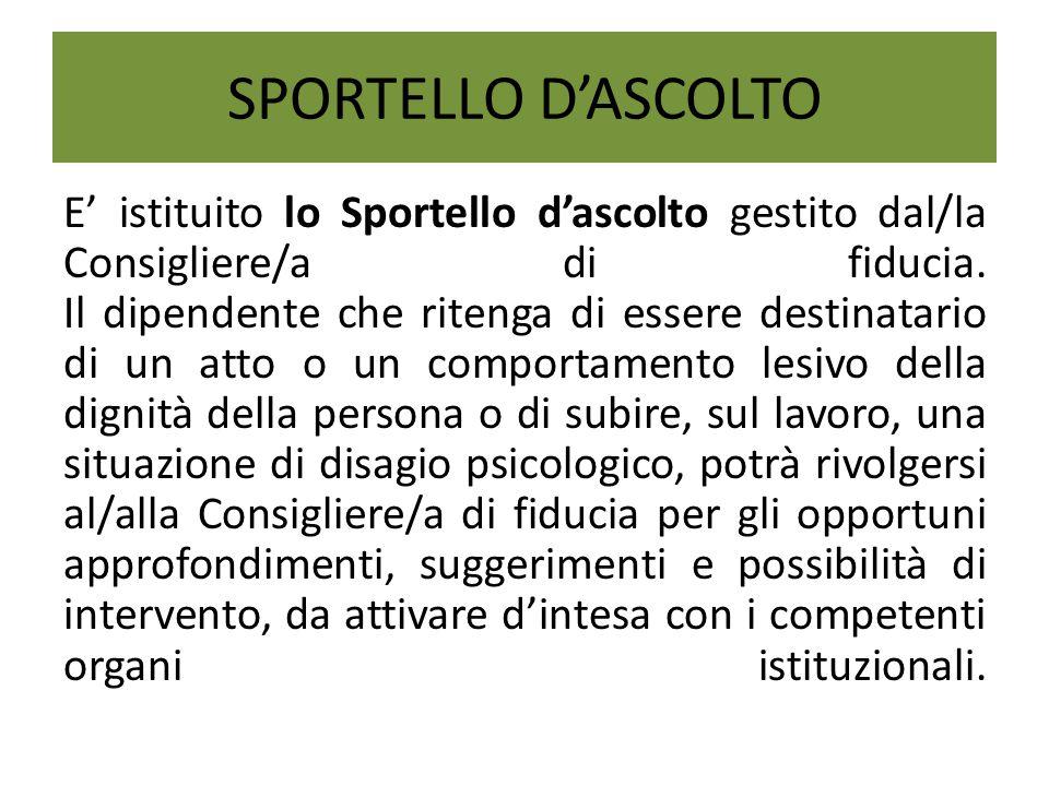 SPORTELLO D'ASCOLTO