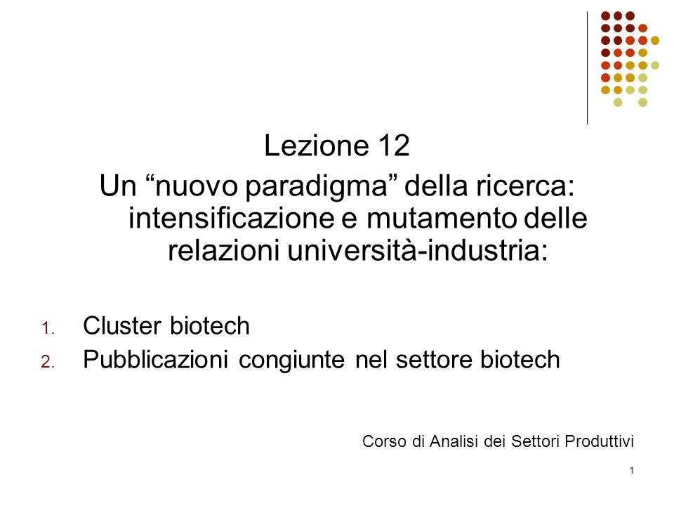 Lezione 12 Un nuovo paradigma della ricerca: intensificazione e mutamento delle relazioni università-industria: