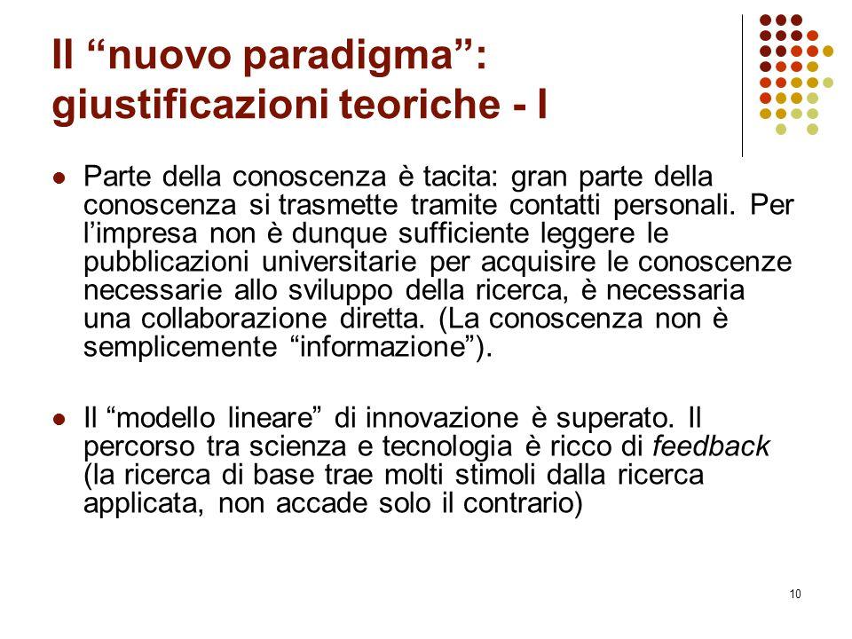 Il nuovo paradigma : giustificazioni teoriche - I