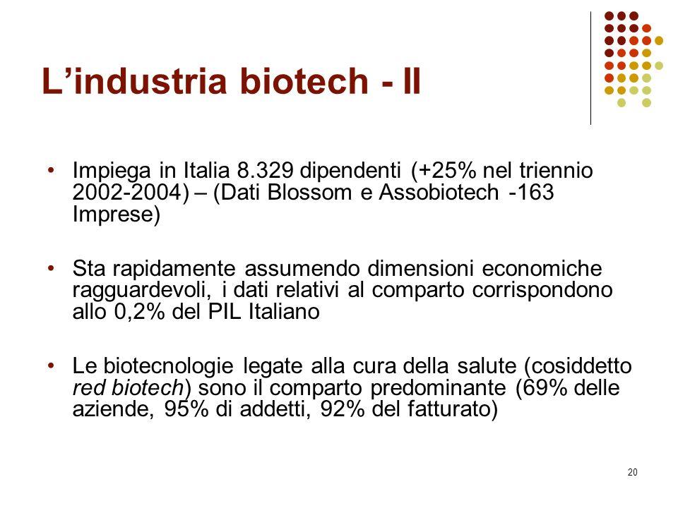 L'industria biotech - II
