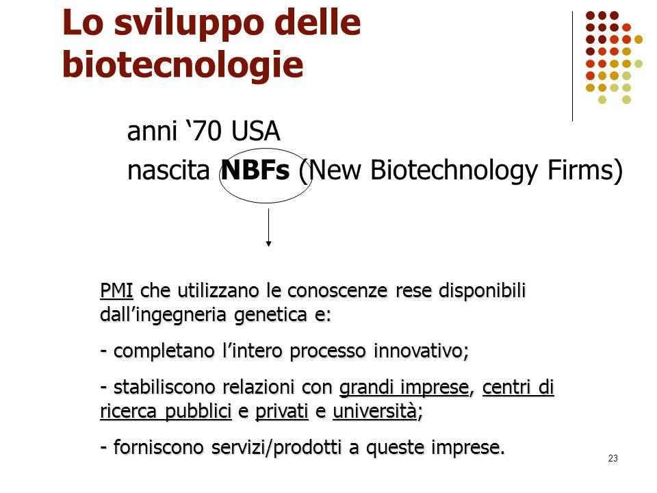 Lo sviluppo delle biotecnologie