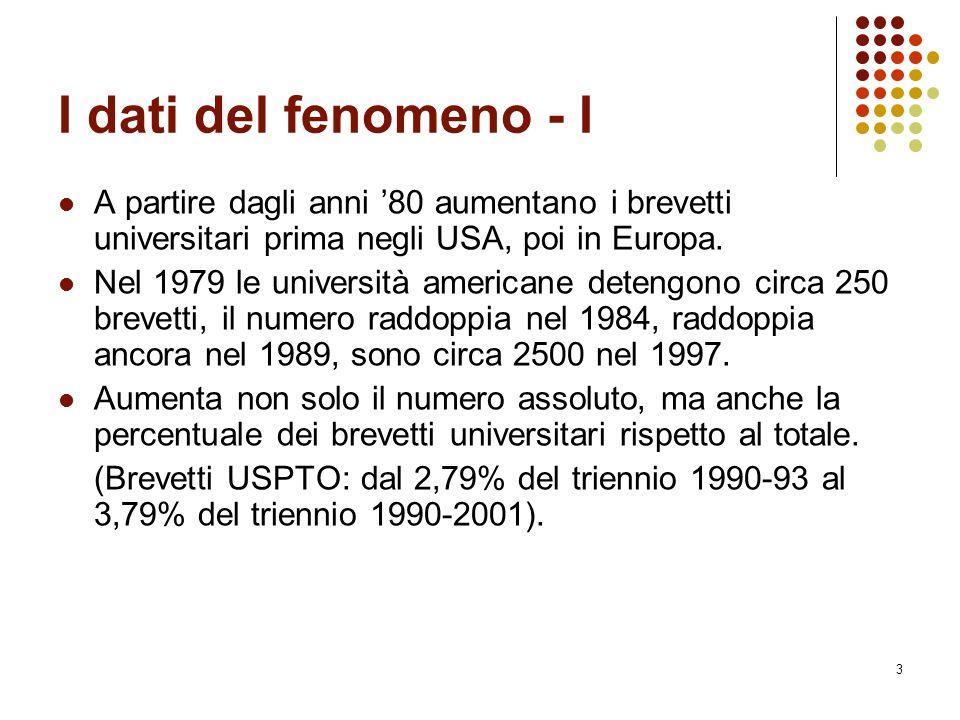 I dati del fenomeno - I A partire dagli anni '80 aumentano i brevetti universitari prima negli USA, poi in Europa.