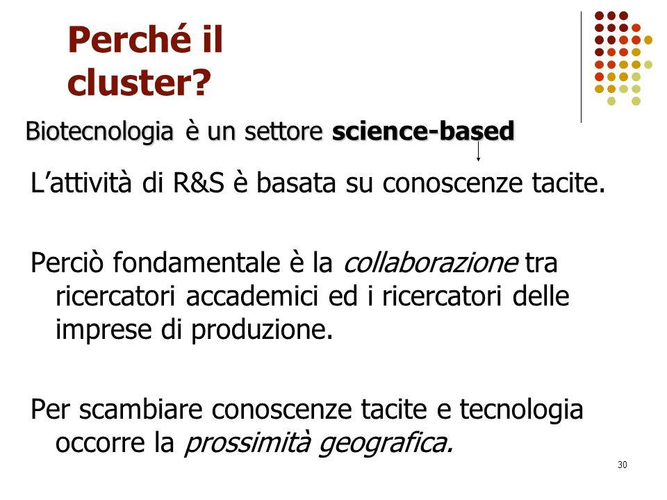 Perché il cluster L'attività di R&S è basata su conoscenze tacite.