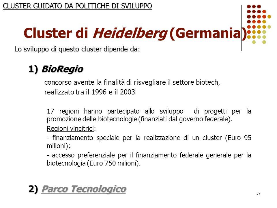 Cluster di Heidelberg (Germania)
