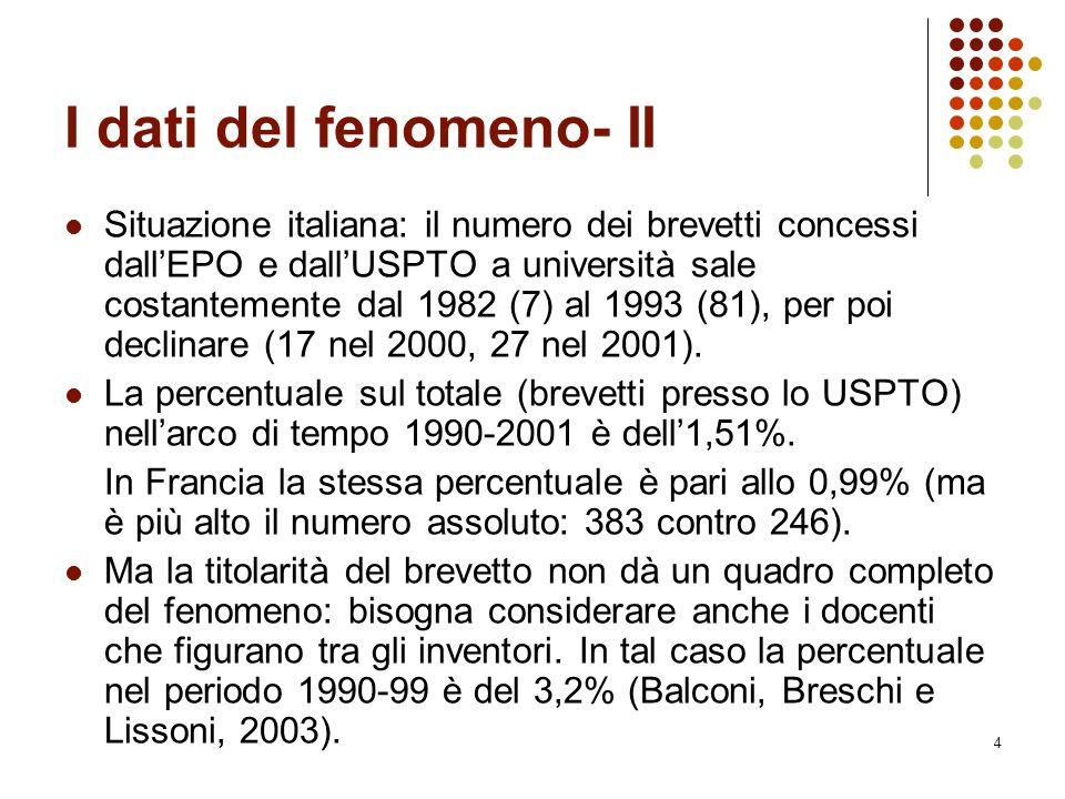 I dati del fenomeno- II