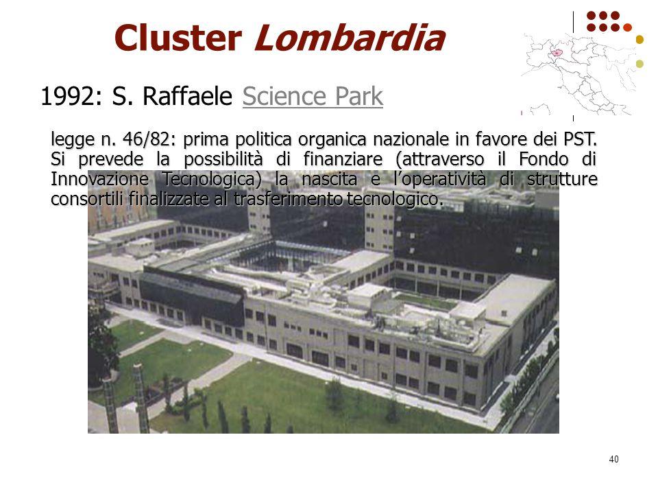 Cluster Lombardia 1992: S. Raffaele Science Park
