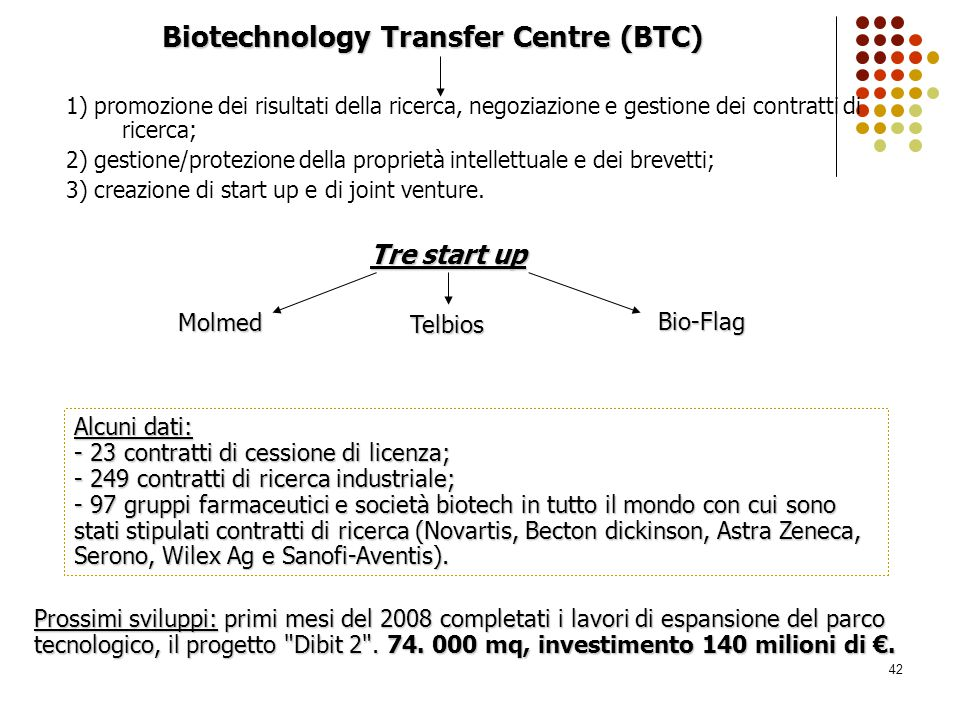 Biotechnology Transfer Centre (BTC)