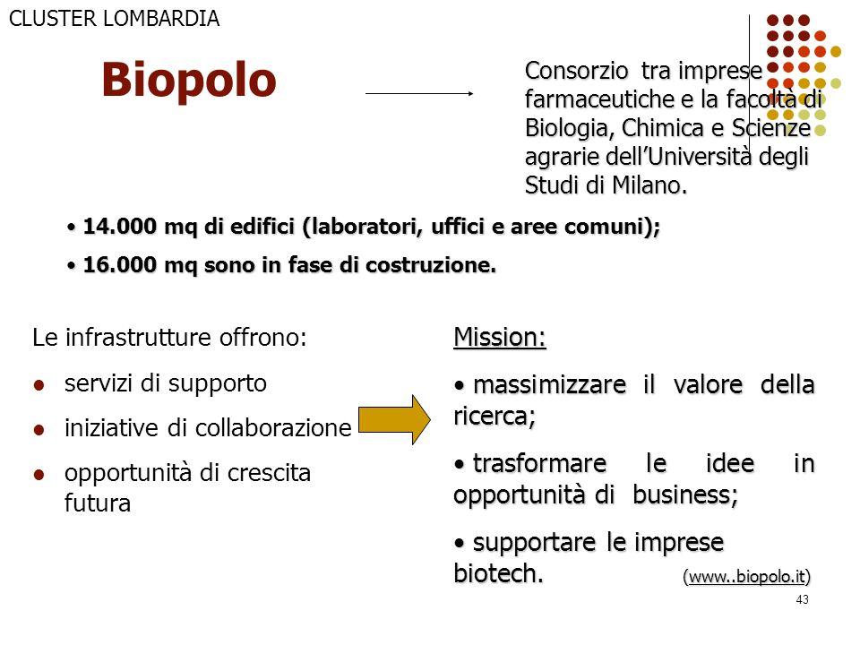 Biopolo Mission: massimizzare il valore della ricerca;