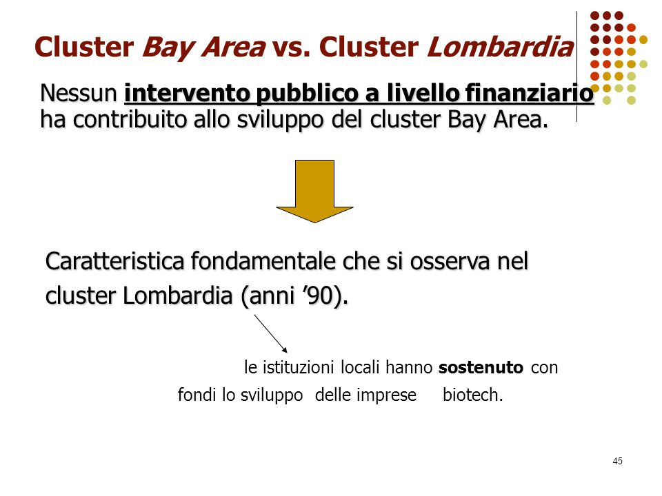 Cluster Bay Area vs. Cluster Lombardia