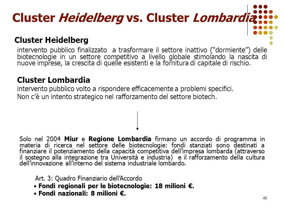 Cluster Heidelberg vs. Cluster Lombardia