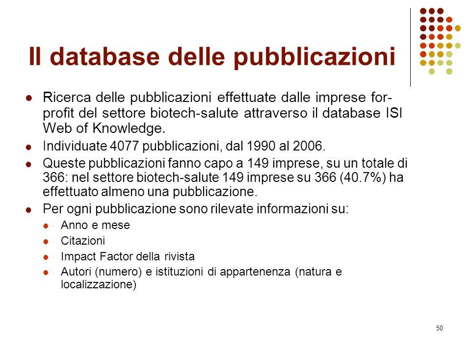 Il database delle pubblicazioni