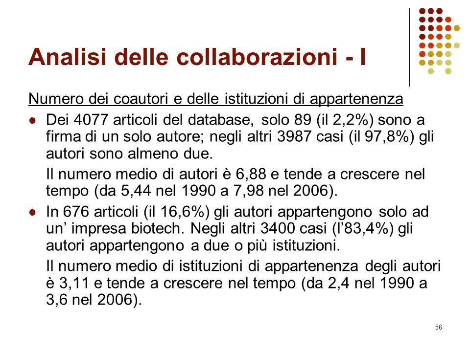 Analisi delle collaborazioni - I