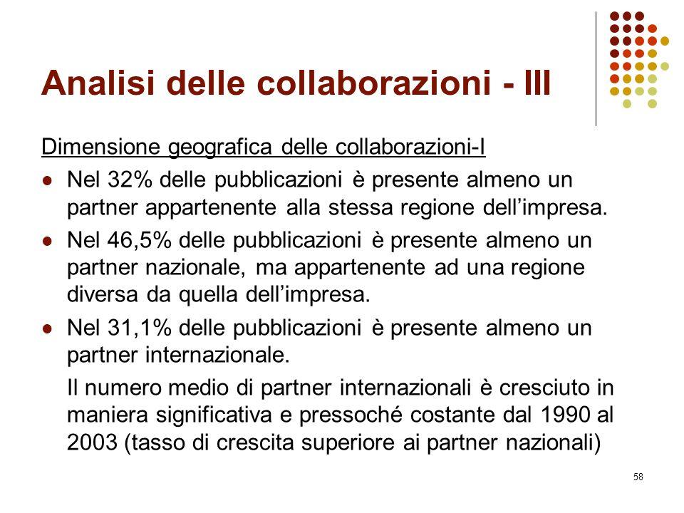 Analisi delle collaborazioni - III
