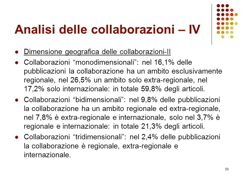Analisi delle collaborazioni – IV