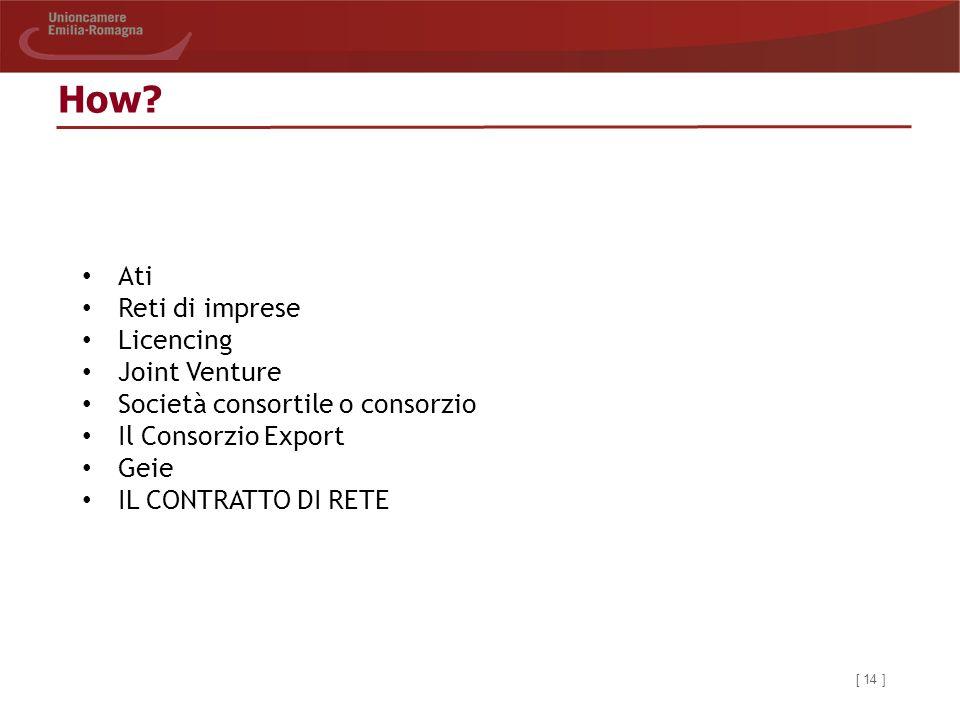 How Ati Reti di imprese Licencing Joint Venture