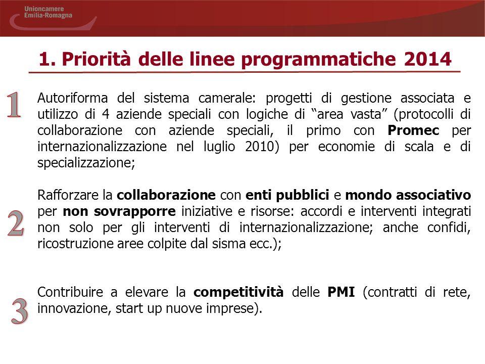 1 2 3 1. Priorità delle linee programmatiche 2014
