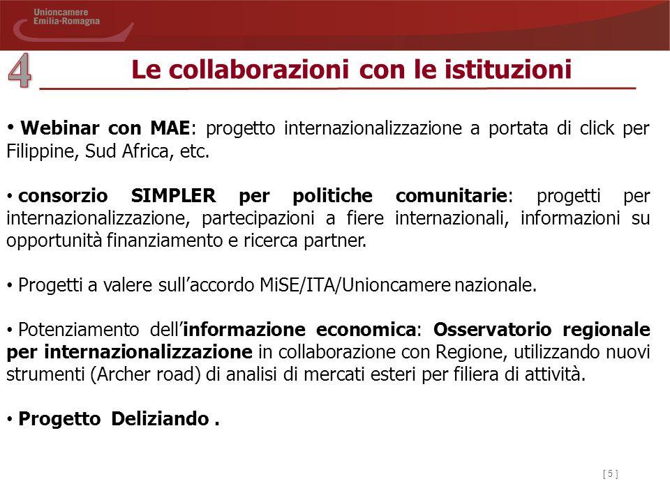 Le collaborazioni con le istituzioni