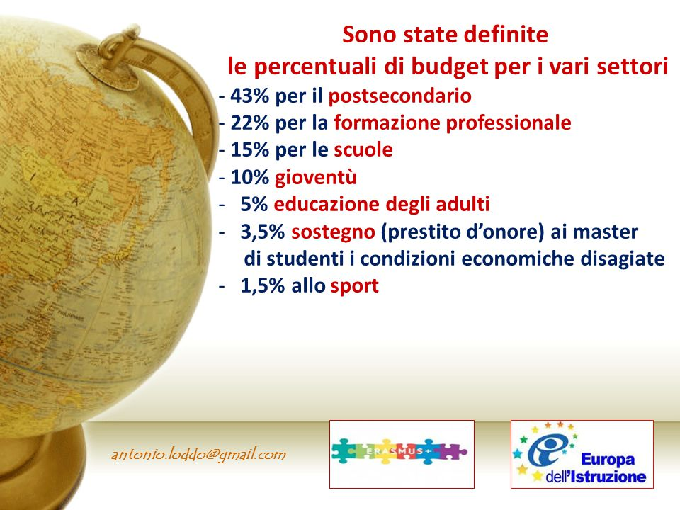 le percentuali di budget per i vari settori