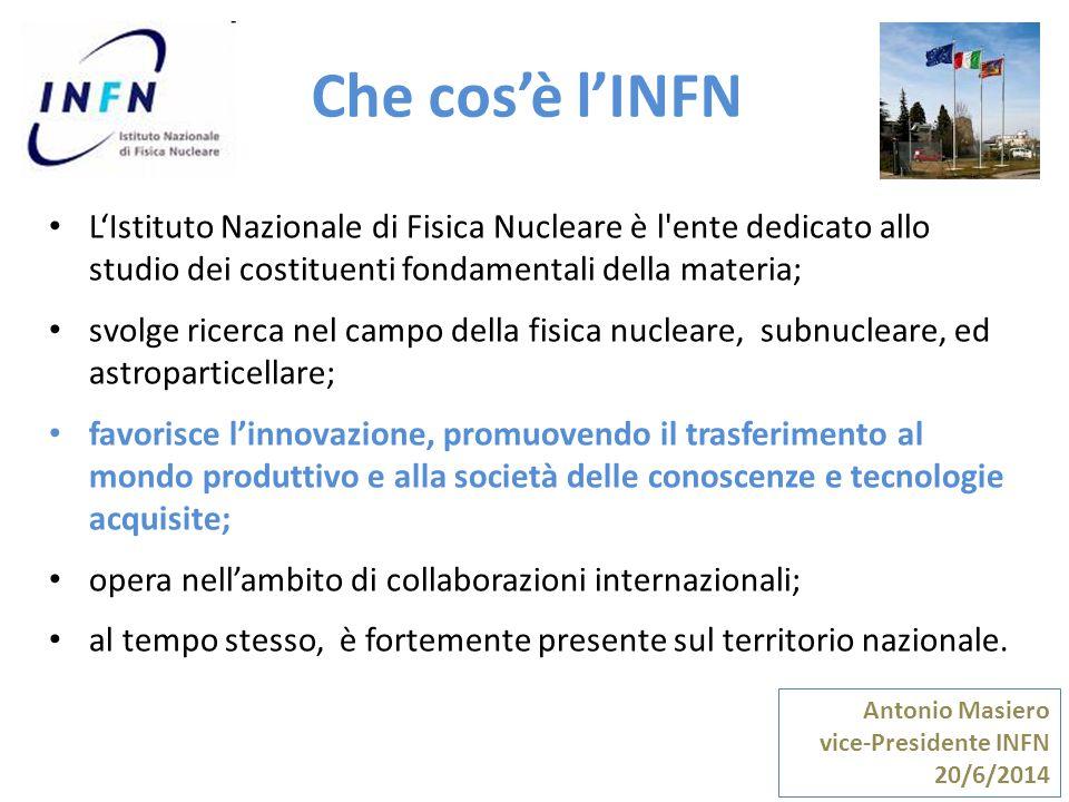 Che cos'è l'INFN L'Istituto Nazionale di Fisica Nucleare è l ente dedicato allo studio dei costituenti fondamentali della materia;