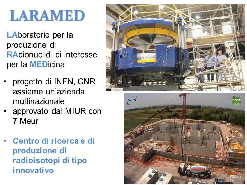 LARAMED LAboratorio per la produzione di RAdionuclidi di interesse per la MEDicina. progetto di INFN, CNR assieme un'azienda multinazionale.