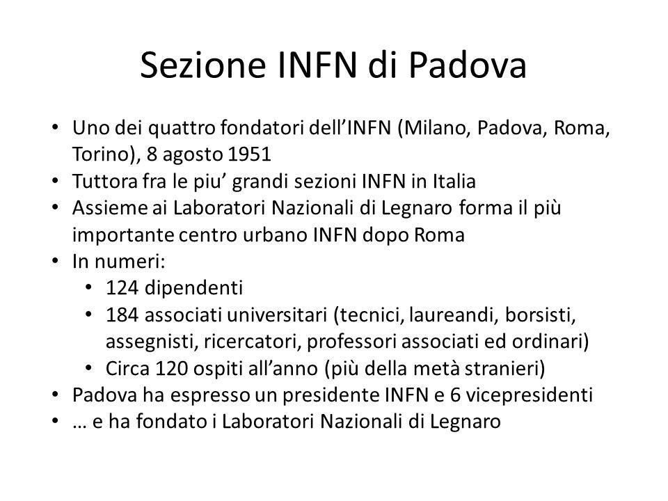 Sezione INFN di Padova Uno dei quattro fondatori dell'INFN (Milano, Padova, Roma, Torino), 8 agosto 1951.