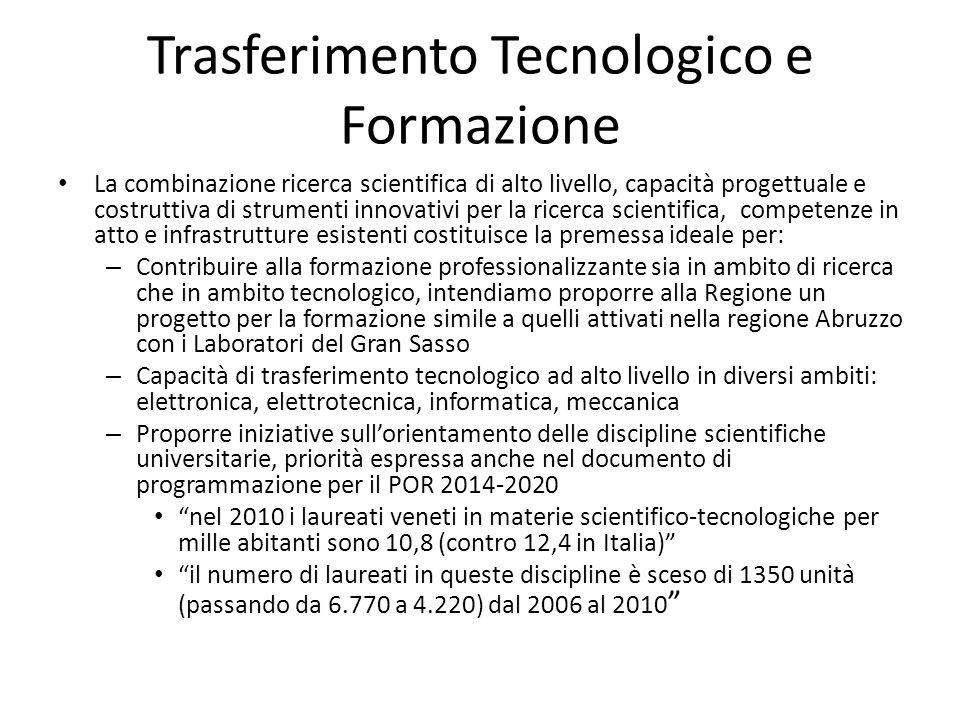 Trasferimento Tecnologico e Formazione