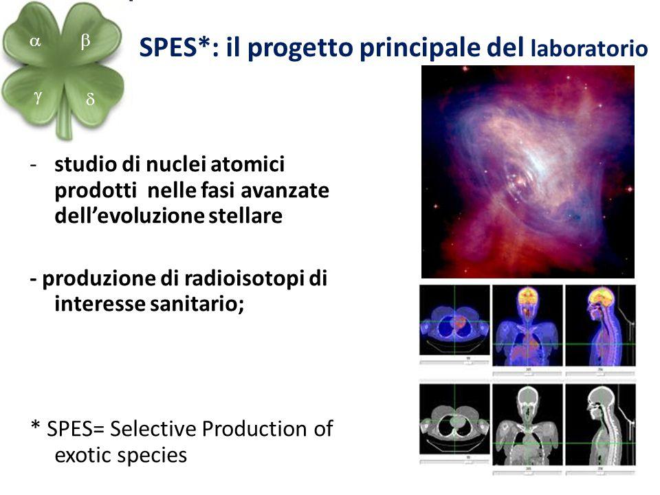 SPES*: il progetto principale del laboratorio