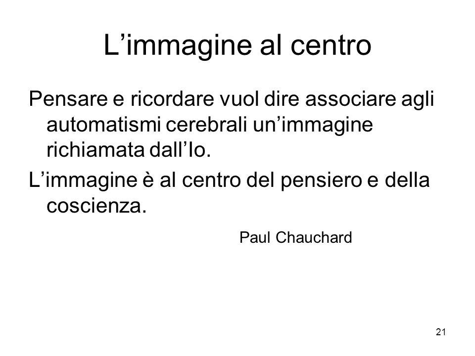 L'immagine al centro Pensare e ricordare vuol dire associare agli automatismi cerebrali un'immagine richiamata dall'Io.