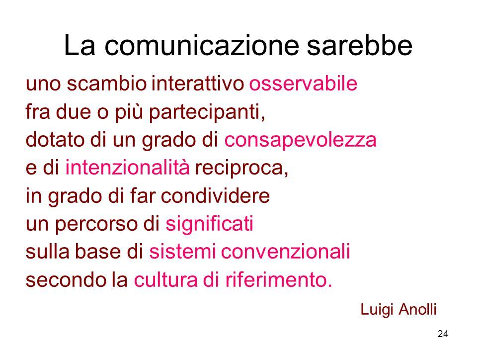 La comunicazione sarebbe