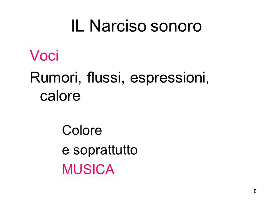 IL Narciso sonoro Voci Rumori, flussi, espressioni, calore Colore