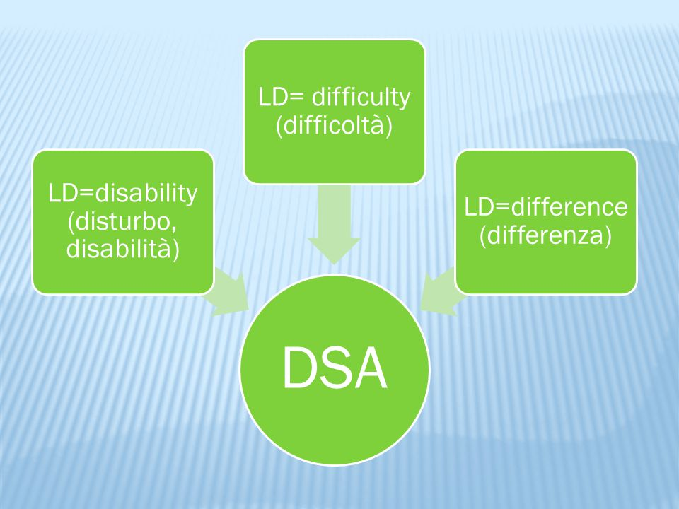 LD=disability (disturbo, disabilità) LD= difficulty (difficoltà)