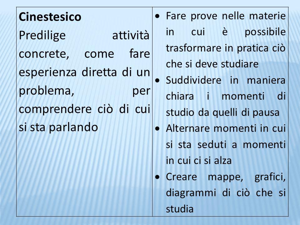 Cinestesico Predilige attività concrete, come fare esperienza diretta di un problema, per comprendere ciò di cui si sta parlando.