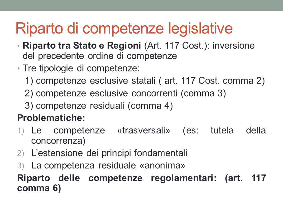 Riparto di competenze legislative