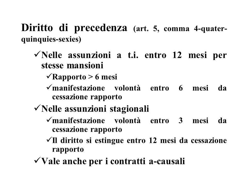 Diritto di precedenza (art. 5, comma 4-quater-quinquies-sexies)