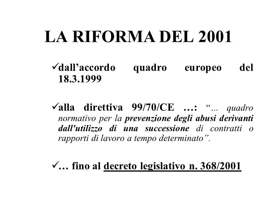 LA RIFORMA DEL 2001 dall'accordo quadro europeo del 18.3.1999