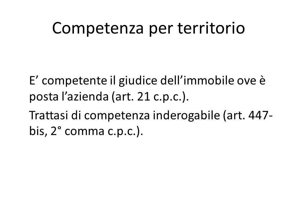 Competenza per territorio