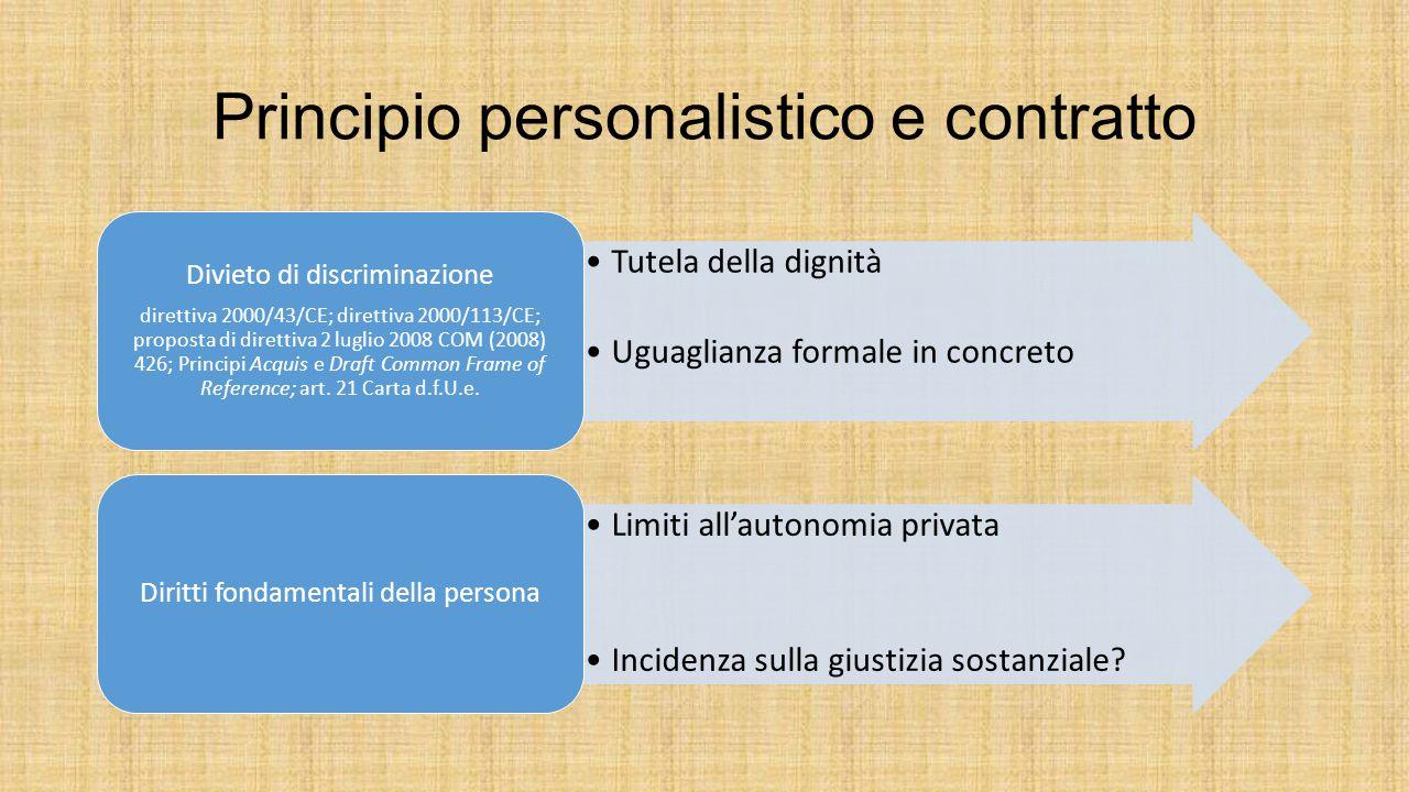 Principio personalistico e contratto