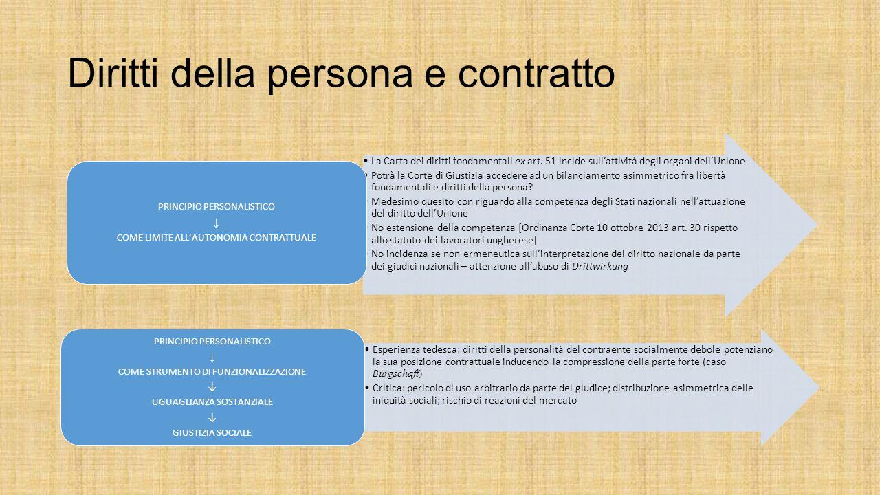 Diritti della persona e contratto