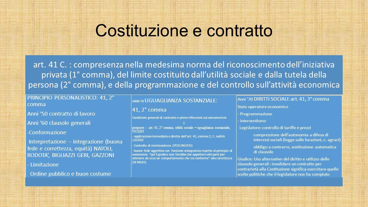 Costituzione e contratto