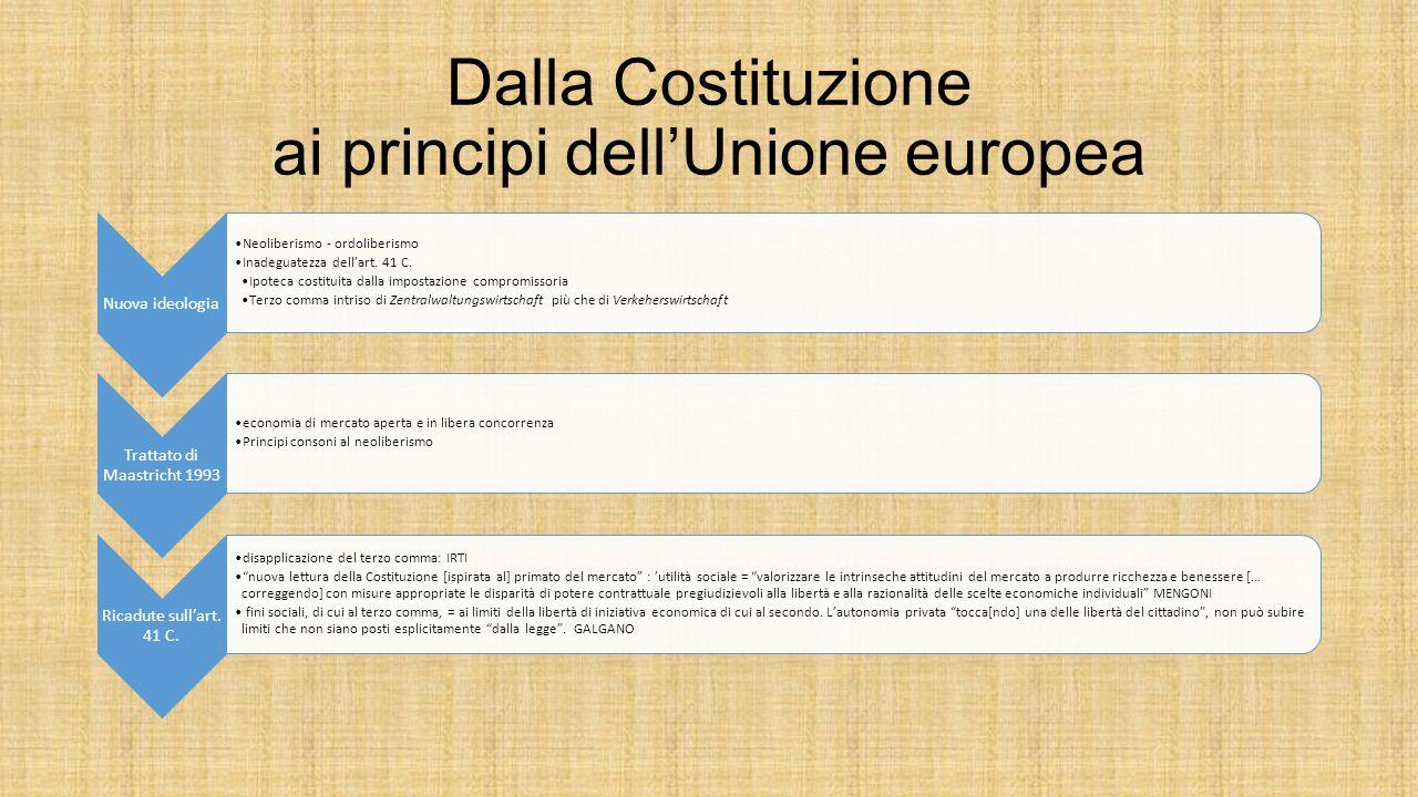 Dalla Costituzione ai principi dell'Unione europea